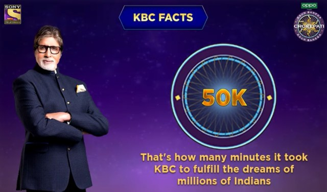 KBC Facts : 50K – That's how many minutes it took KBC to fulfill the dreams of millions of Indians