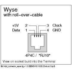 Usb Pinout Diagram Marine Engine Cooling System Rj10 Wiring 4gd Awosurk De Cable Rh 12 Malibustixx