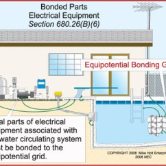 3 Phase Electric Water Heater Wiring Diagram Best Program Grounding And Bonding | Your Swimming Pool Needs Both