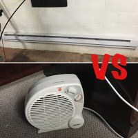 Electric Baseboard Heaters Vs. Space Heaters | Which Is Best?