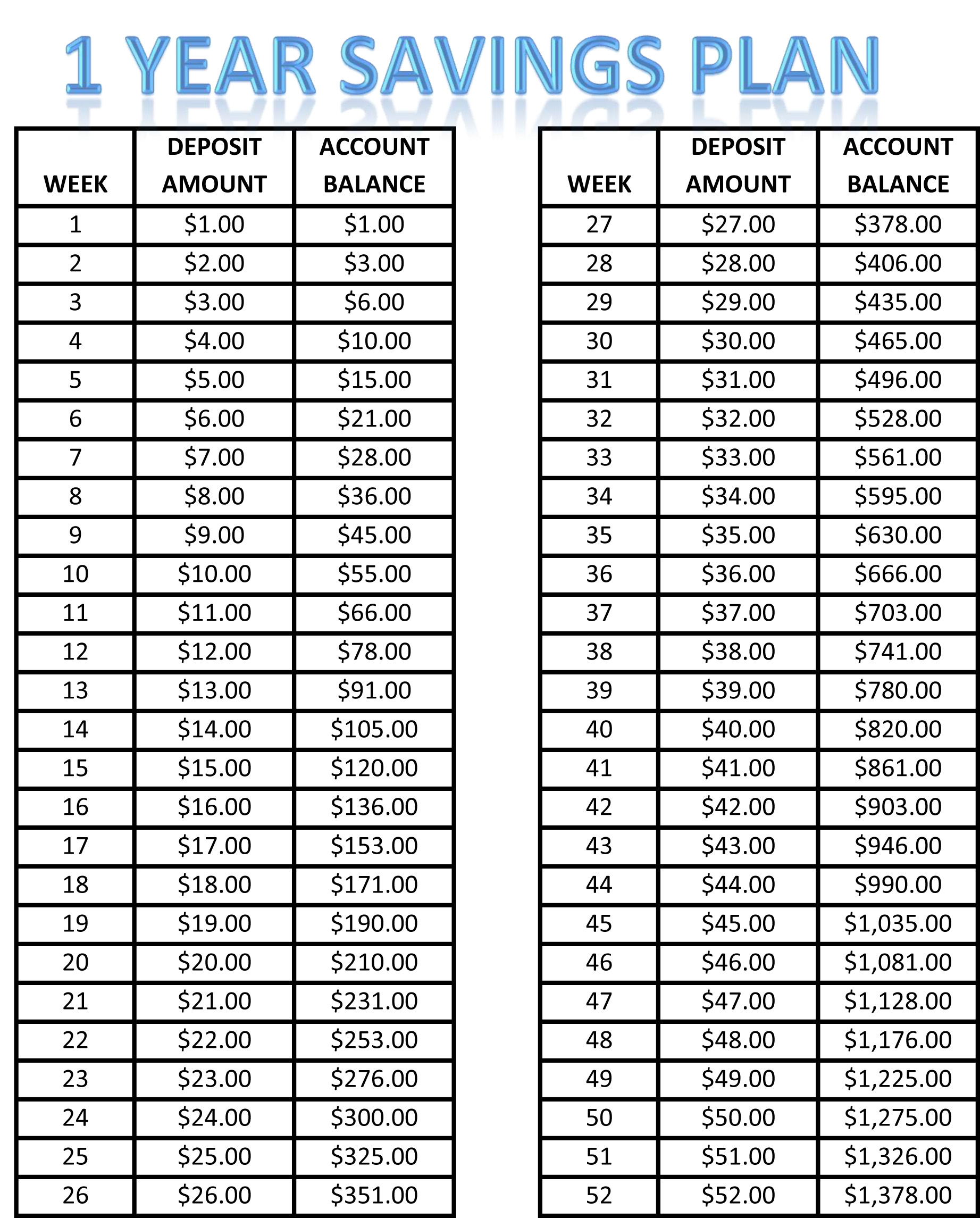 1 Yr Savings Plan Kbenservices