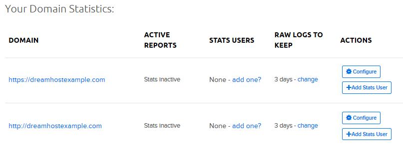 enabling statistics dreamhost