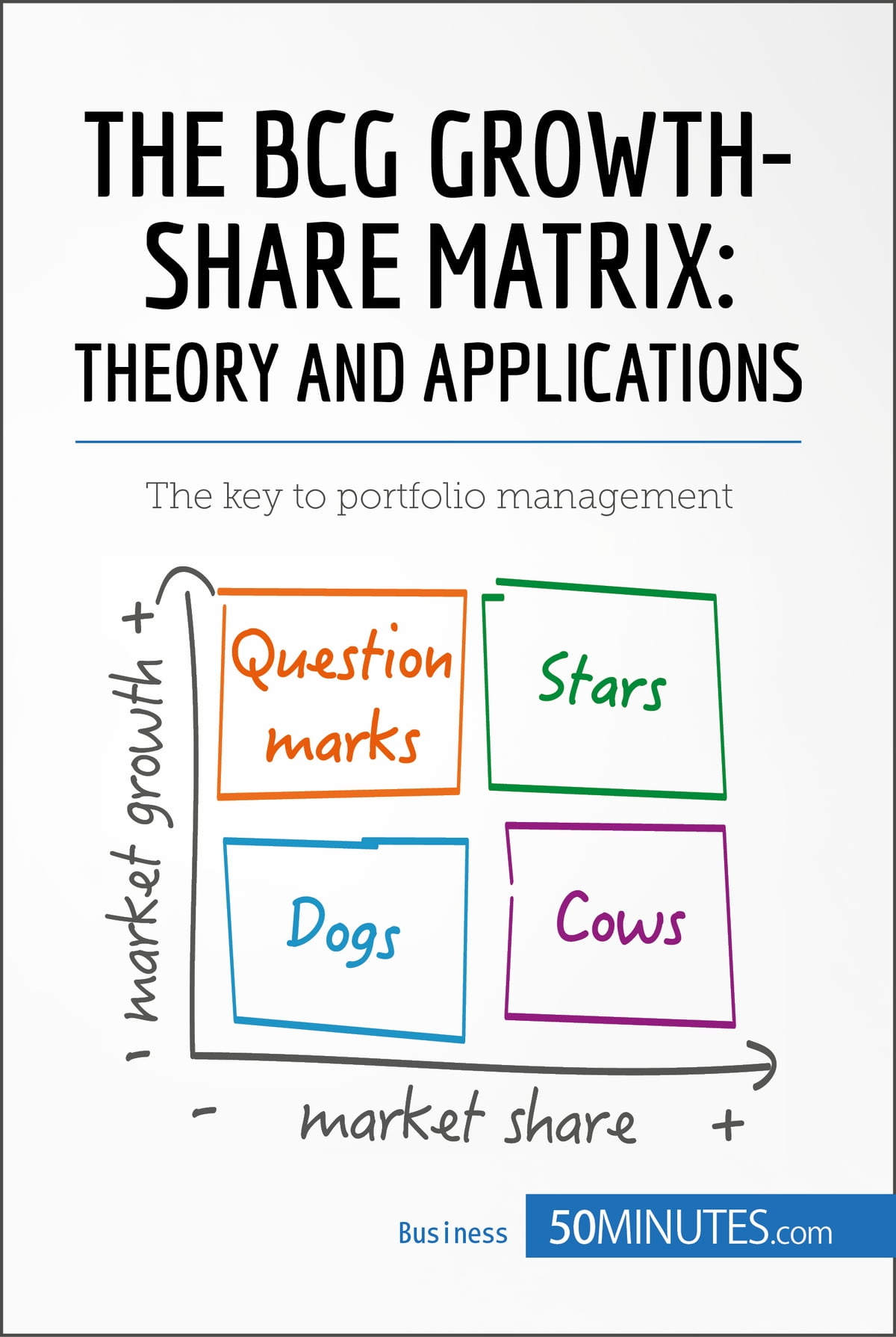 The BCG Growth-Share Matrix: Theory and Applications eBook by 50MINUTES - 9782806266156 | Rakuten Kobo