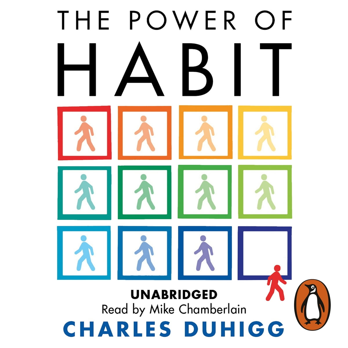The Power Of Habit Audiobook By Charles Duhigg