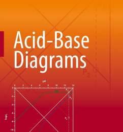 acid base diagrams ebook por heike kahlert 9783642379024 rakuten kobo [ 796 x 1200 Pixel ]