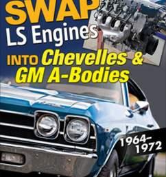 swap ls engines into chevelles gm a bodies e kitap jefferson bryant rakuten kobo [ 1200 x 1550 Pixel ]