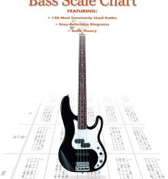 the ultimate bass scale chart ebook by hal leonard corp 9781495024481 rakuten kobo [ 900 x 1200 Pixel ]
