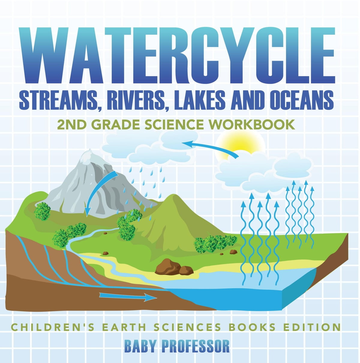 Watercycle Streams Rivers Lakes And Oceans 2nd Grade