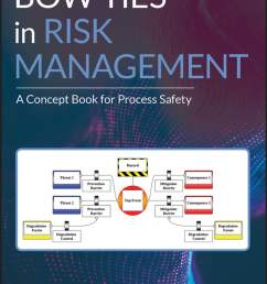 bow ties in risk management ebook by ccps center for chemical process safety 9781119490340 rakuten kobo [ 1200 x 1932 Pixel ]