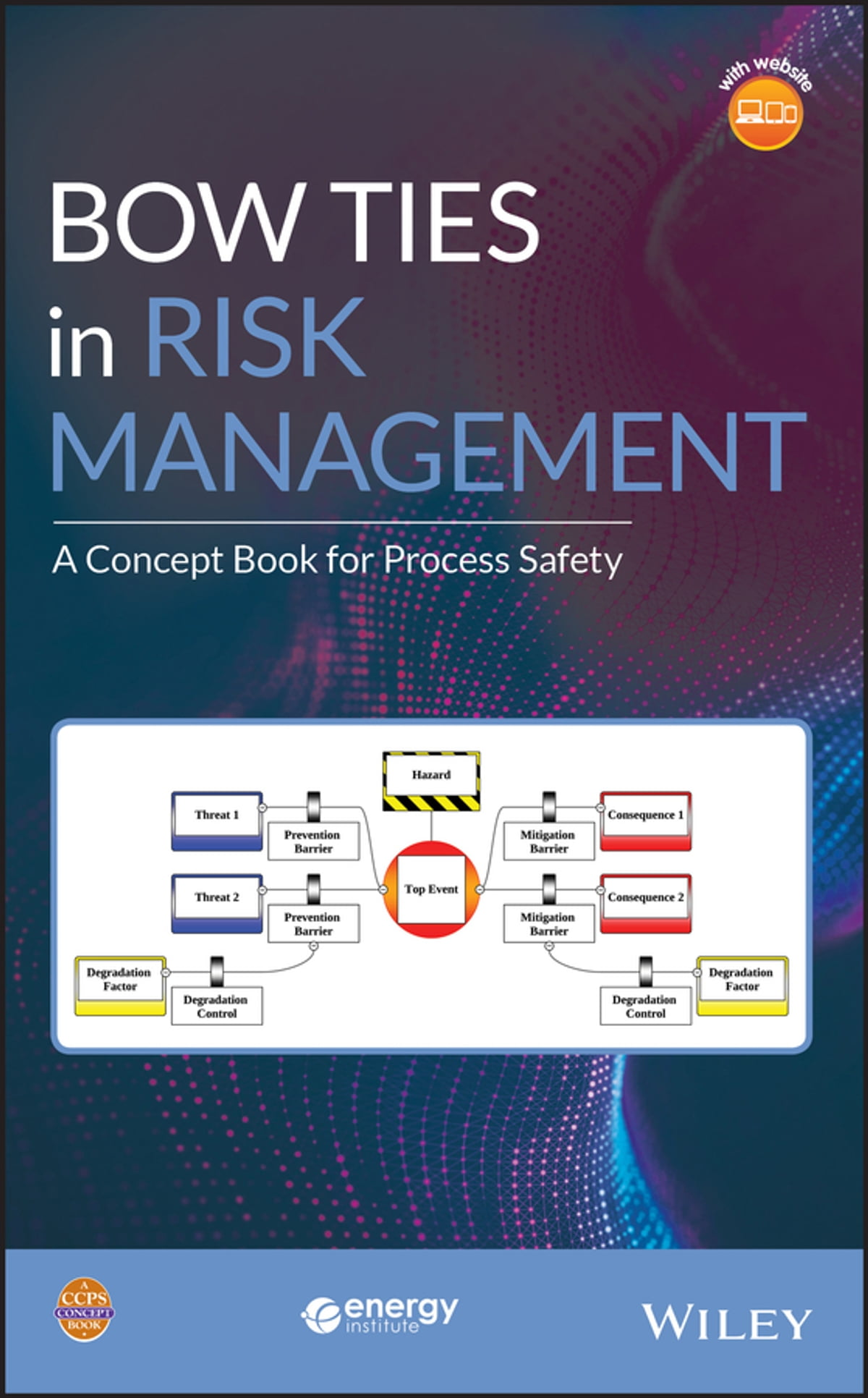 hight resolution of bow ties in risk management ebook by ccps center for chemical process safety 9781119490340 rakuten kobo