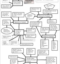 holophane bantam 2000 wiring diagram [ 1435 x 1934 Pixel ]