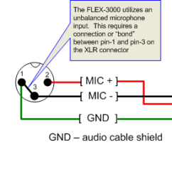 Xlr To 1 4 Mono Wiring Diagram Knee Ligament A Comprehensive View Cable 7 Pin Mic Schematic | Get Free Image About