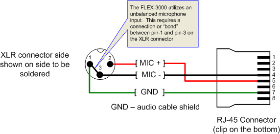 flex3000 to 3pin female xlr audio interface configuration