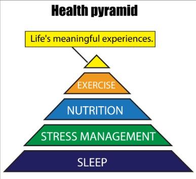 Healthy-Pyramid