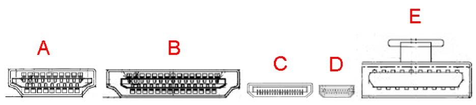 HDMI  Kcchao