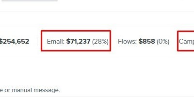 How We Generated An Extra 28% Email Revenue Before Black Friday