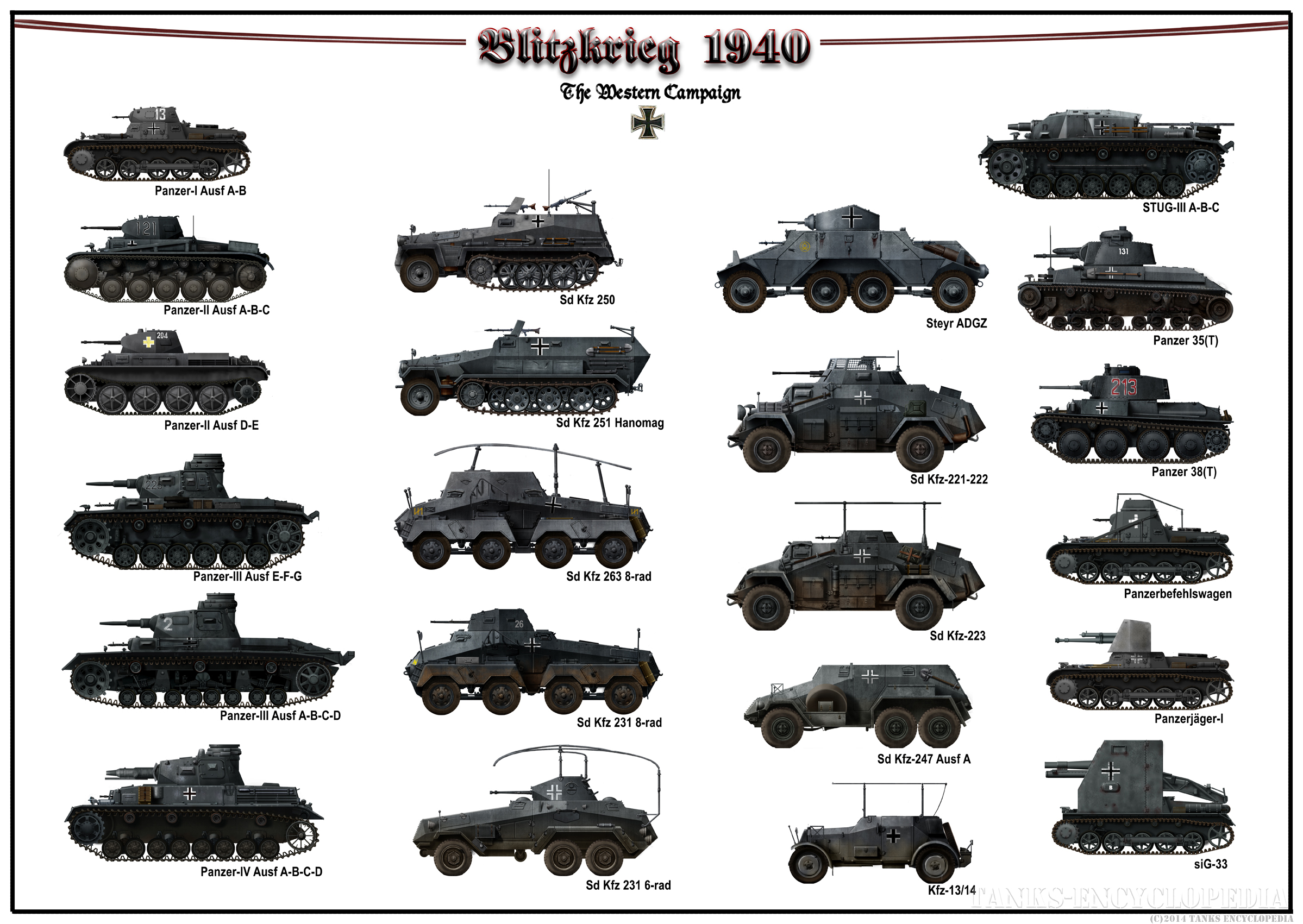 Character and Vehicle Design