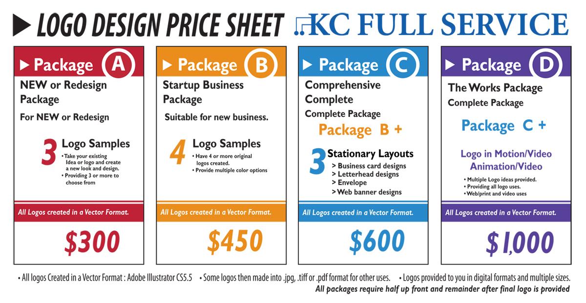 logo designing cost