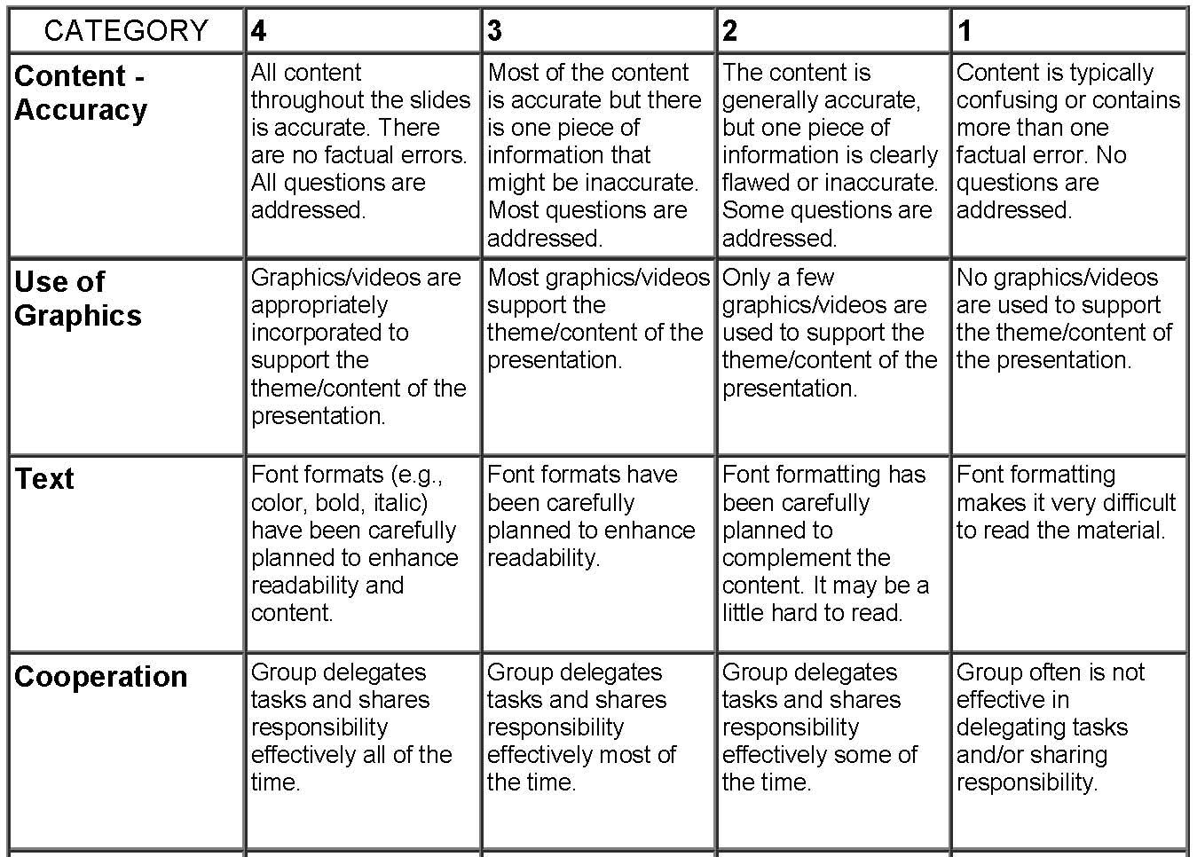 Atomic Theory Worksheet Powerpoint