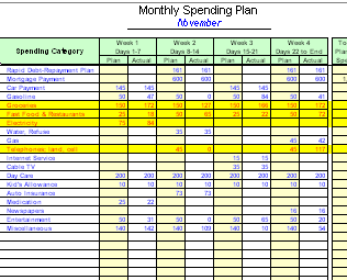 Budgeting Personal Finance: List of Free Excel Spreadsheet that help ...