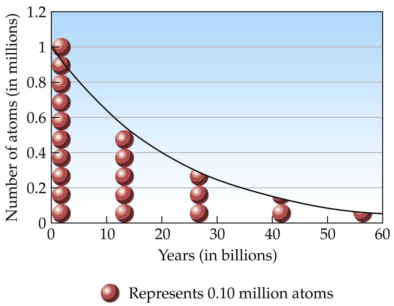 Physics Diagrams 3 Kcpe Kcse