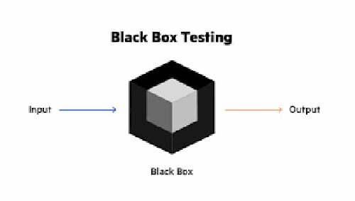 Contoh Pengujian Black Box Testing