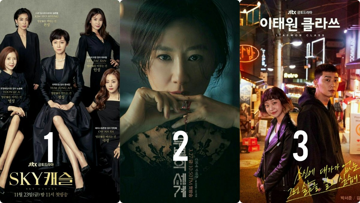 The World Of The Married Becomes Jtbc S 2nd Drama After