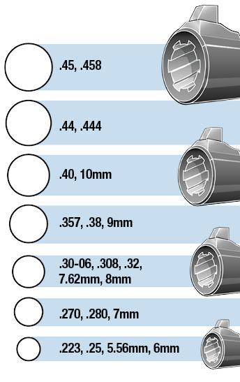 Caliber Size : caliber, Rifle's, Handgun's, Caliber