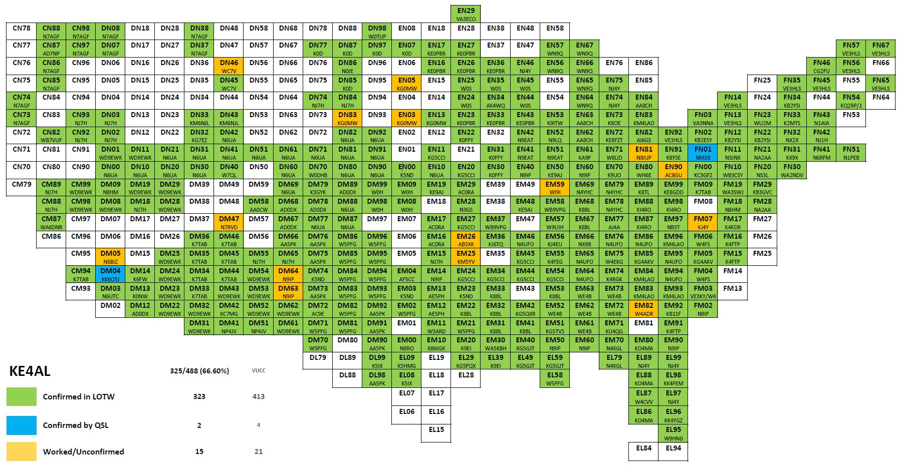 New And Improved Gridmaster Map Ke4al