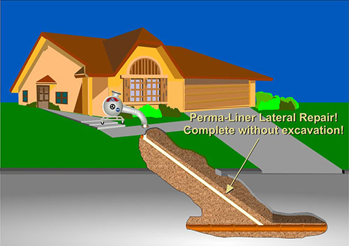 No Dig Sewer Repair with Perma-Liner Lateral Repair - Quincy, IL