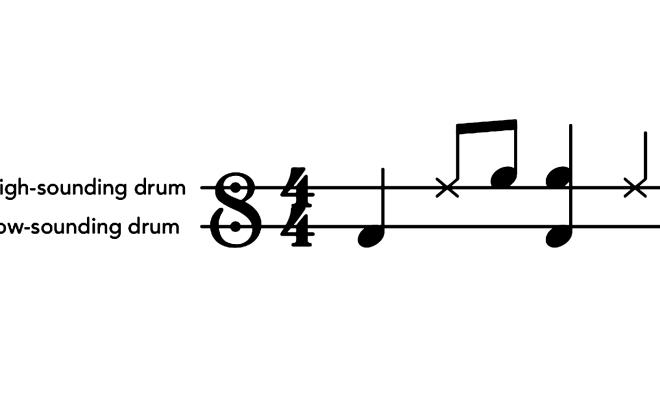 Notation Bar