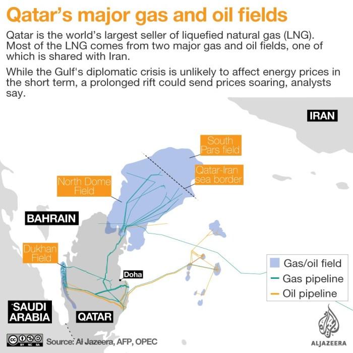 Al Jazeera OPEC - LNG fields