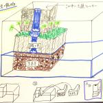 【アクアテラリウム】長期維持を可能にする陸地濾過システムの作り方♪
