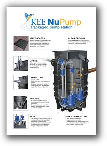 KEE NuPump