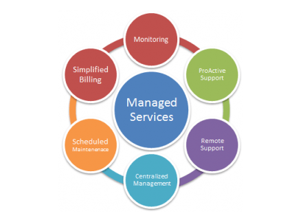 Managed_Services1