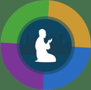 circle icon with man praying