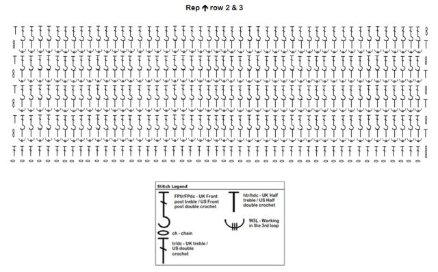 Block4LRG-SSCAL-CHART