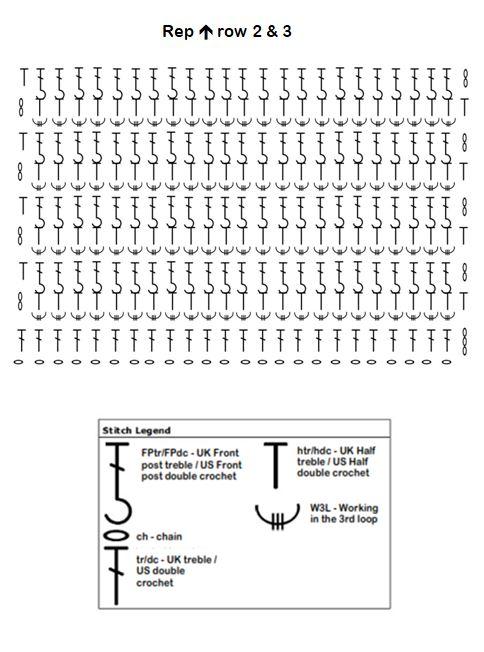 Block4SML-SSCAL-CHART