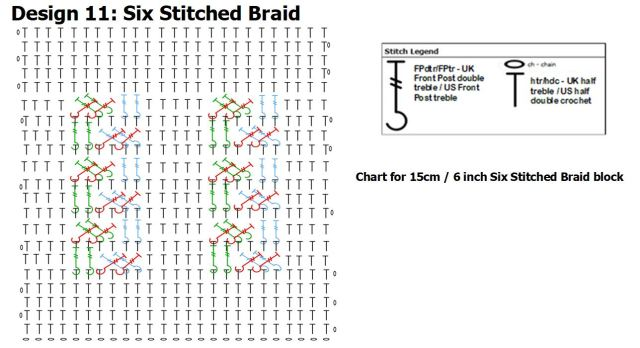 Block11SML-SSCAL-CHART