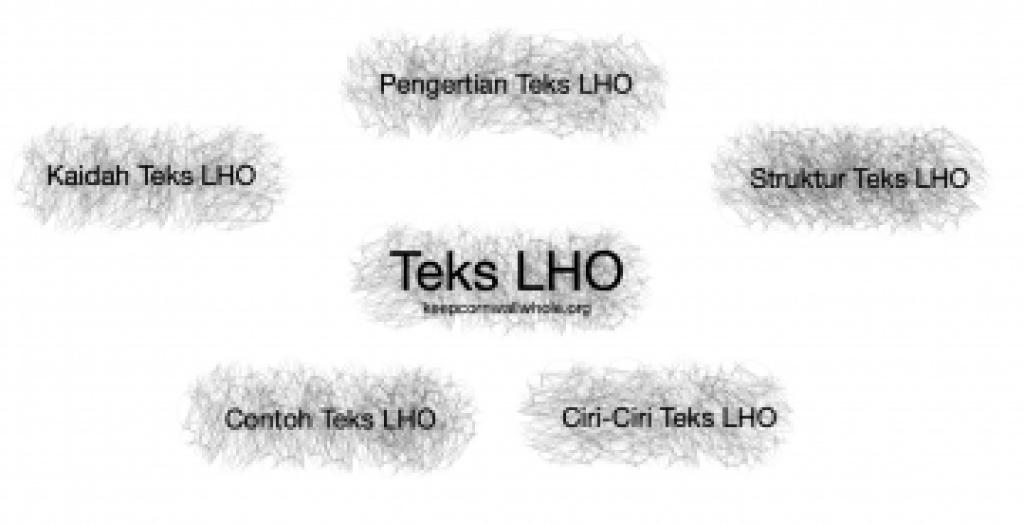 Teks LHO