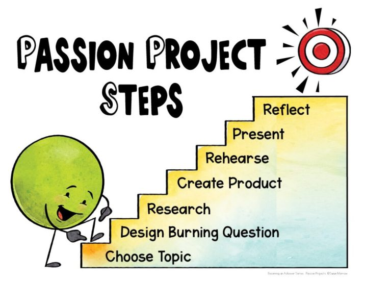The steps in a Passion Project
