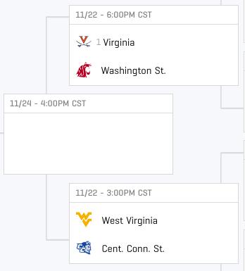 NCAA Tournament ROUND OF 32 & Sweet 16