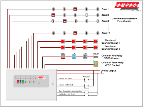 small resolution of conventional fire alarm systems