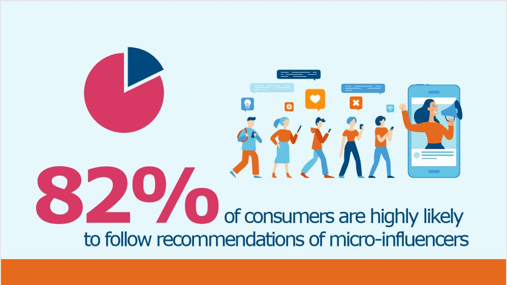infographic-micro-influencers