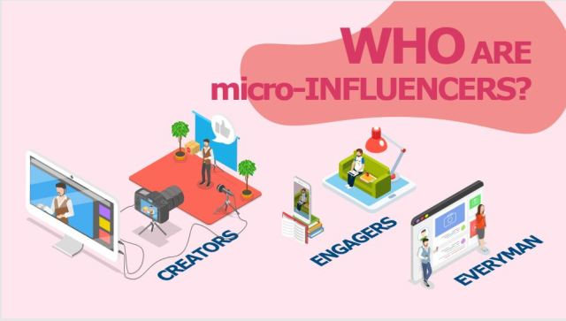 infographic-who-are-micro-influencers