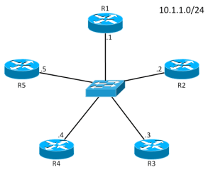 Vyatta OSPF Designated Router Concepts · Keeping It Classless