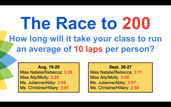 Race to 200 1st