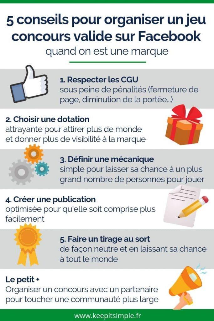 Comment Faire Un Tirage Au Sort : comment, faire, tirage, Comment, Organiser, Concours, Valide, Facebook, Simple