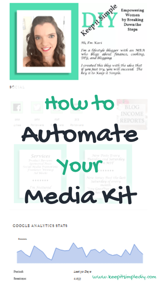 how-to-automate-your-media-kit