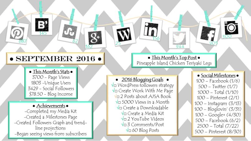 september-monthly-updates